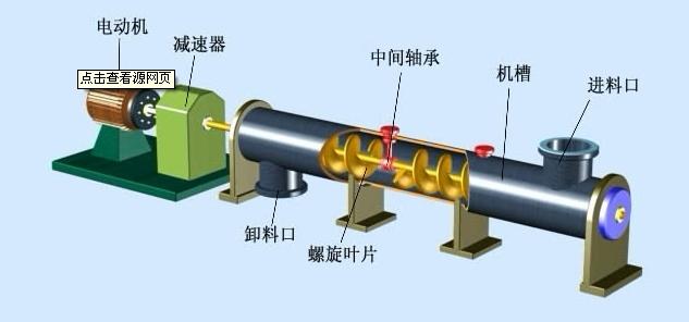 螺旋输送机基本结构图如图